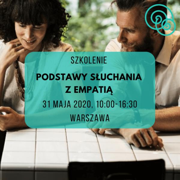 Podstawy słuchania z empatią Empathic Way Online Magdalena Malinowska Porozumienie bez Przemocy NVC